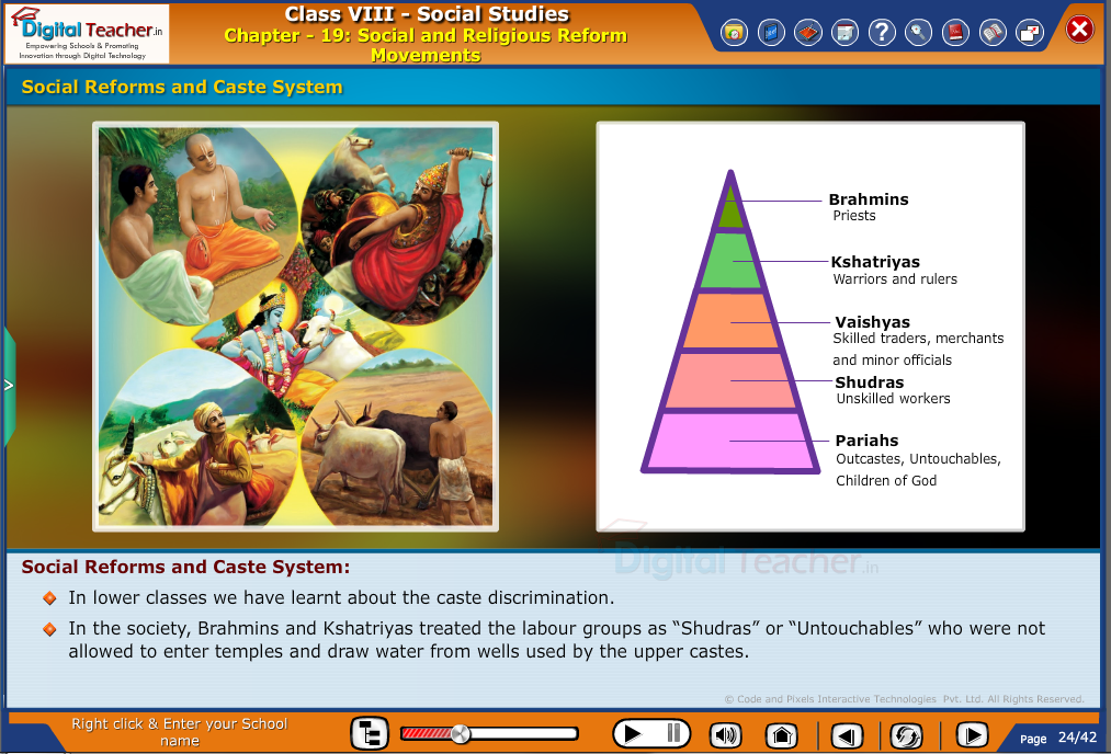 Smart class - social studies on social reforms and different caste systems