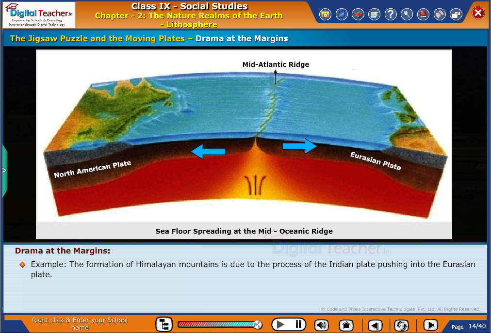 Smart class - social studies describing the nature realms of the Earth - Lithosphere