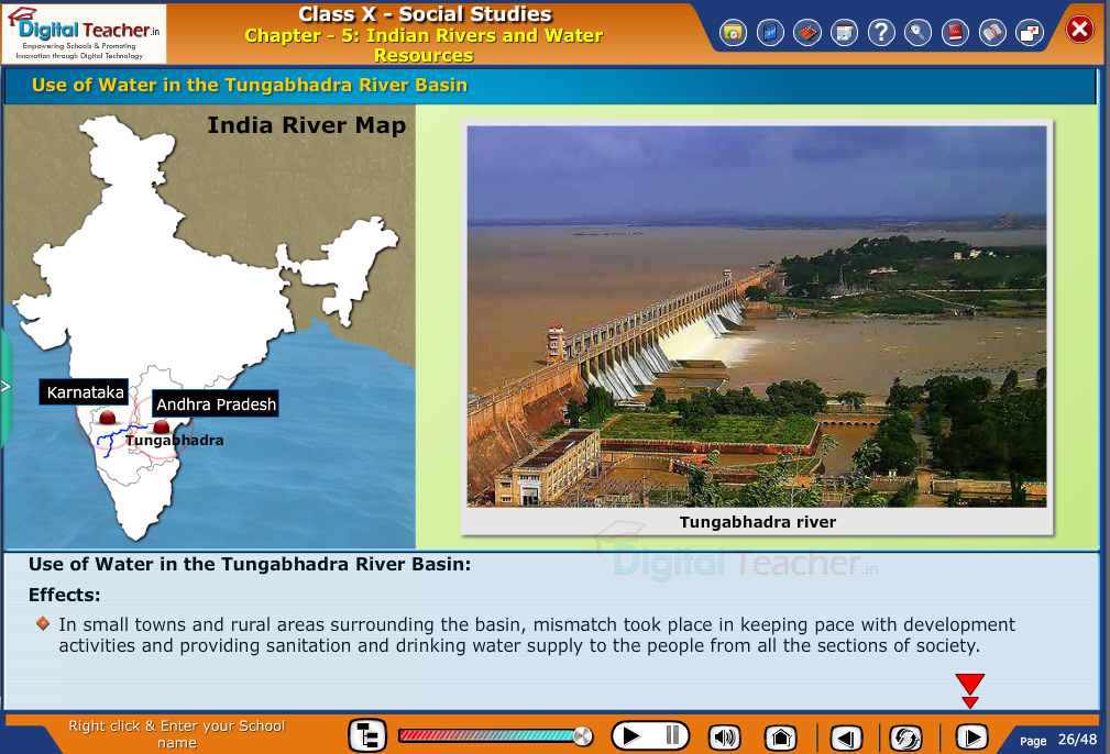 Smart class - social studies about Indian Rivers and Water Resources and effects of usage of water resources in the Tungabhadra river